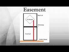 Easement Of Light And View Easement Youtube