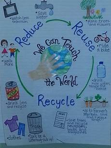 World Environment Day Chart Anchor Cuff Gold Ii Science Anchor Charts Earth Earth Day