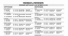 Michigan Wolverines Football Depth Chart Minnesota Football Depth Chart Vs Michigan Wolverines