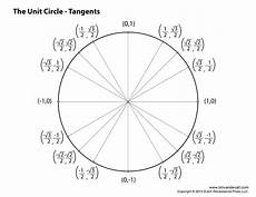 Unit Circle With Tangents Blank Unit Circle Chart Printable Fill In The Unit