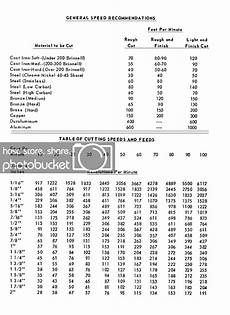 Milling Machine Speeds And Feeds Chart Does Anyone Make A Speed Feed Wall Chart The Home
