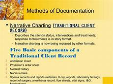 Chart Method Of Documentation Documentation And Reporting