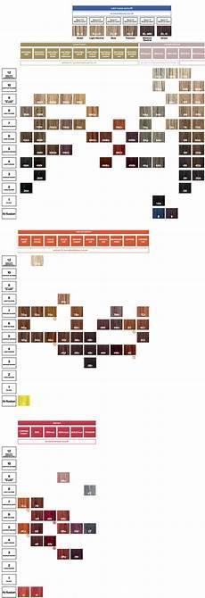 Redken Cover Fusion Color Chart Redken Color Fusion Color Chart