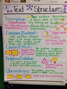 Common Core Anchor Charts Text Structures Anchor Chart Ela 4th Grade Common Core