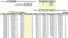 Excel Loan Amortization Schedule In Months Amortization Schedule With Variable Rates Excel Cfo