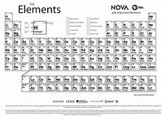 Periodic Table Template 29 Free Printable Periodic Tables Free Template Downloads