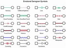 Make Your Own Genogram Free Online How To Make A Genogram Online Edraw Max