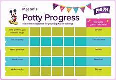 Pull Ups Potty Training Chart Pull Ups 174 First Flush Ambassador Endlessly Inspired