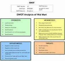 Strengths Of A Manager Swot Analysis Of Wal Mart