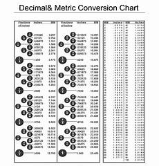 Millimeter To Decimal Chart Conversion Chart Moon Cutter Co Inc
