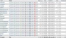 Movie Database Spreadsheet Global Movies Database 28 Genres 291 473 Titles 287