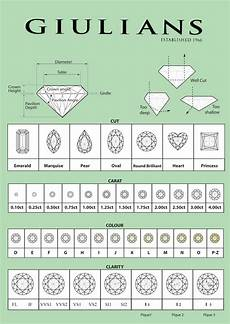 Real Size Diamond Chart Diamond Grading Chart For White Diamonds Continue Gem