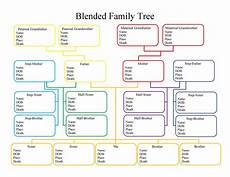 Create Family Tree Free 50 Free Family Tree Templates Word Excel Pdf