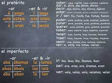 Imperfect Chart Spanish Preterite And Imperfect Verbs Chart Youtube
