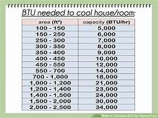 Btu Per Square Foot Heating Chart How To Calculate Btu Per Square Foot With Calculator