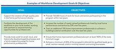 Goals And Objectives For Work Contractor Engagement Amp Workforce Development Set Goals