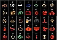Bmw Dashboard Warning Lights Meaning Bmw Warning Lights Bmw Dash Indicator Lights Bmw