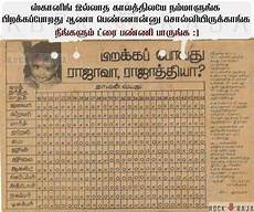 Baby Birth Chart Calculator In Tamil Boy Or Girl Baby Gender Predictor Followed By Our Old