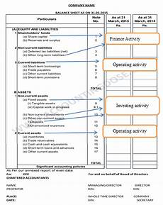 How To Prepare A Cash Flow Statement Prepare Cash Flow Statement In Three 3 Steps