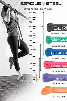 Pull Up Band Assistance Chart Serious Steel 41 Quot Assisted Pull Up Dip Band Resistance