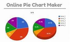 Pie Chart Graph Maker 10 Online Pie Chart Maker Websites Free