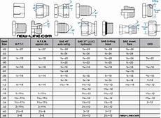 Threading Insert Chart Fitting Thread Size Chart Printable