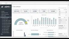 Sales Commissions Structure Sales Kpi And Commission Tracker Template Youtube