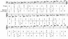 French Horn Chart Chart French Horn
