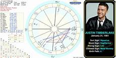 Justin Theroux Birth Chart Pin By Astroconnects On Famous Aquarius Pinterest