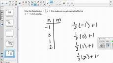 7th Grade Algebra 7th Grade Pre Algebra Lesson 3 2 Functions Youtube