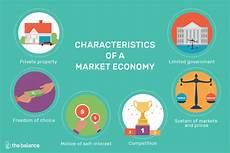 What Is A Traditional Economy Market Economy Definition Pros Cons Examples