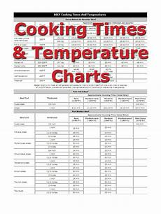 Foodi Cooking Chart Cooking Temperature And Time How To Cooking Tips