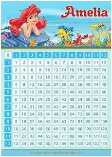 Size Chart For Mermaid Personalised Ariel The Little Mermaid Times Tables Chart