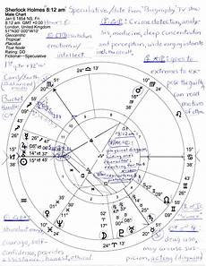 Jude Cowell Astrology A Natal Chart And A Neptune Return