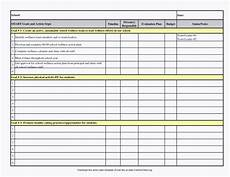 Staffing Chart Template Staffing Spreadsheet Excel Google Spreadshee Staffing