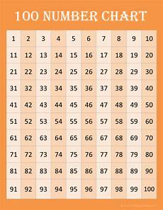 Abcya Com 100 Chart 100 Free Math Printables Pre K To 4th Grade Contented