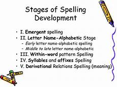 Stages Of Spelling Development Chart Lang Reading Development