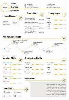 Personalized Resumes Resume Personalized Resume Professional Resume Resume