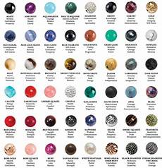 Stone Meanings Chart Gemstone Meaning Chart Arm Candy Texas