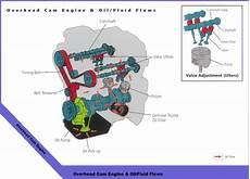Toyota Technical Diagrams Inver Grove Toyota