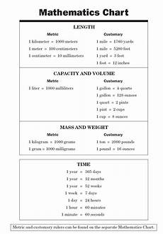 Math Conversion Tables Metric Conversion Chart For Kids King Henry World Of