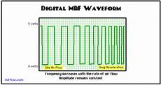 Mass Air Flow Chart Mass Airflow Maf Sensors