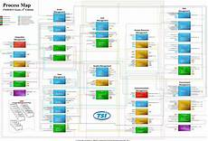 Project Management Charts And Diagrams Project Management Flow Charts Scope Time Qc Hr Risk