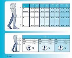 Activa Compression Socks Size Chart Sigvaris Size Charts Compression