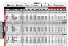 Bullet Ballistic Coefficient Chart Colorado Parks Amp Wildlife Lesson 10
