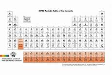 Table Of Elements Chart Four New Elements On The Periodic Table Now Have Names