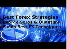 Best Simple Forex Strategy that Makes Money Learn the