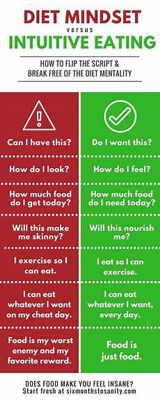 pin on diet and exercise