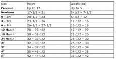 George Size Chart George Size Chart Swap Com The Largest Consignment And