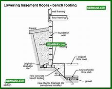 Basement Wall Footing Design 7 Best Images About Basement On Pinterest Achieve Your